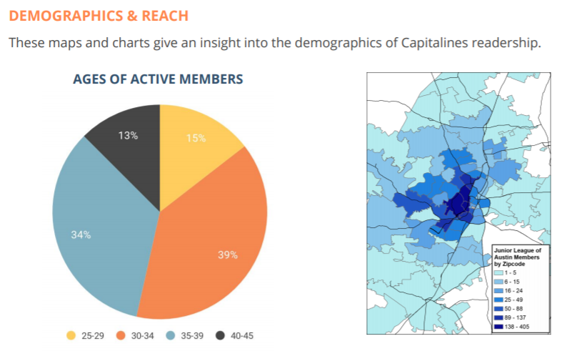Capitalines Demographics and Reach